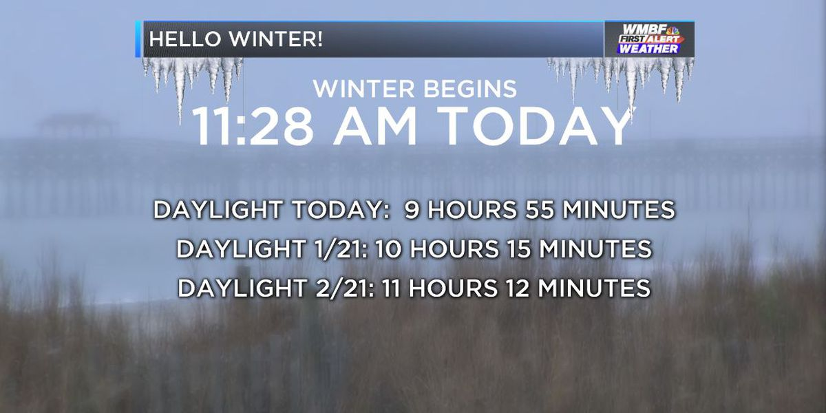 FIRST ALERT: It's the first day of Winter, longer days ahead