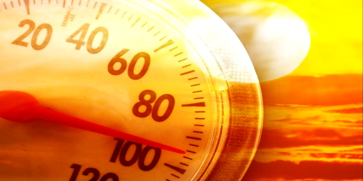 Weather Workshop: Heat Index