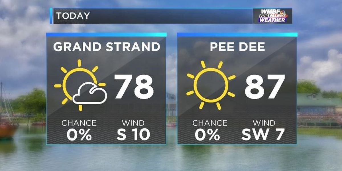 FIRST ALERT: Big warm up on the way