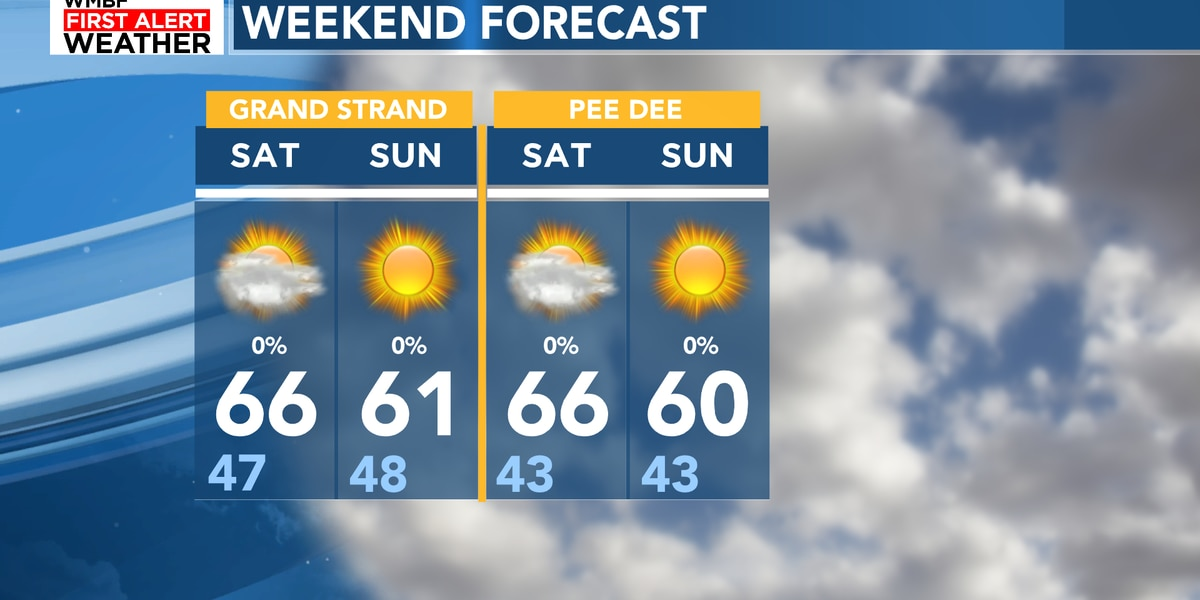 Weekend Events: Cool and crisp weather arrives