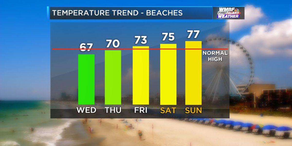 FIRST ALERT: Bright skies and milder temperatures return Wednesday