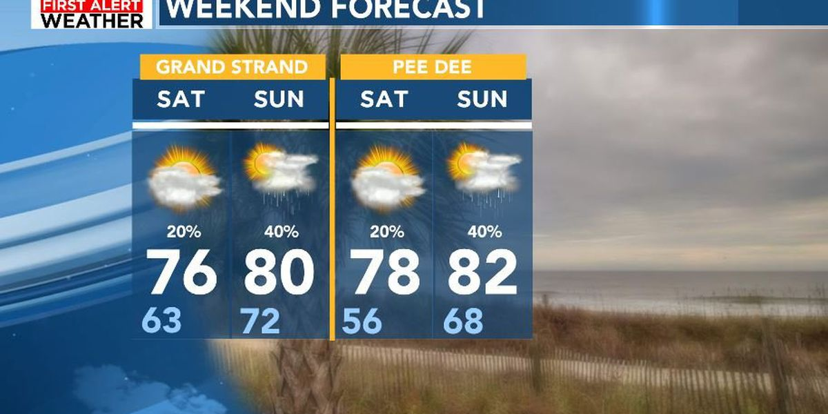 FIRST ALERT: Tranquil weather to finish the week, weekend rain chances on the rise