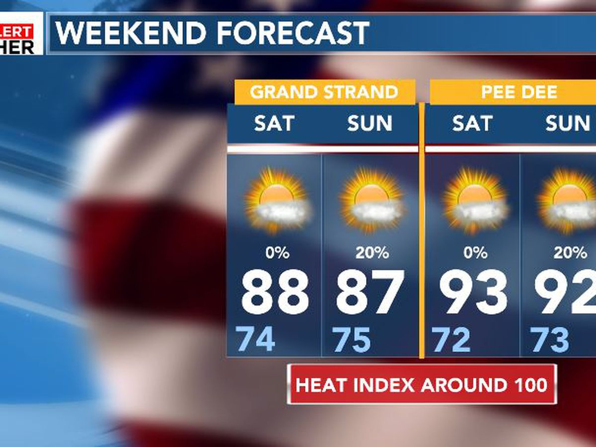 FIRST ALERT: Sun, surf and heat this July 4th