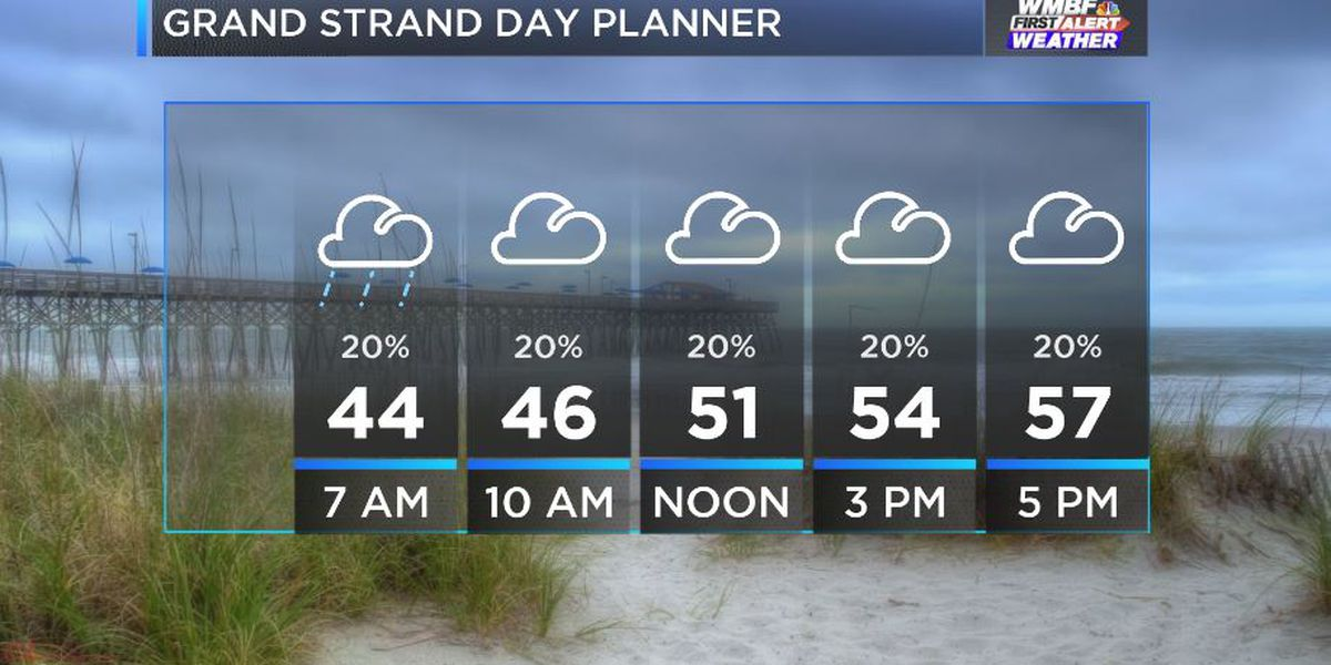 FIRST ALERT: Cool misty Saturday, much warmer Sunday