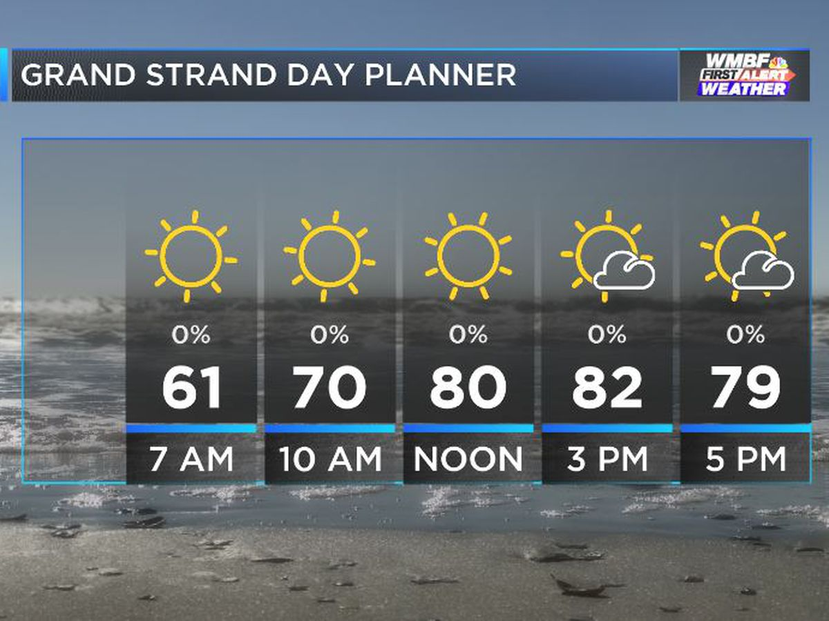 FIRST ALERT: Heat and humidity return, summer warmth expected this weekend