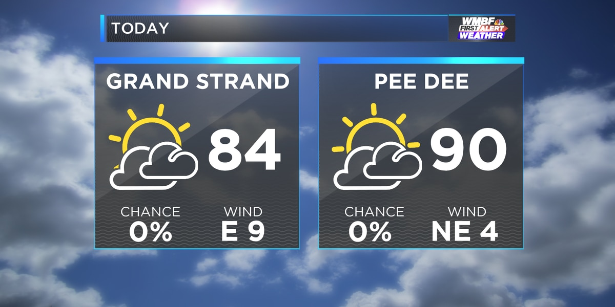 First Alert: Heat continues, very little relief expected