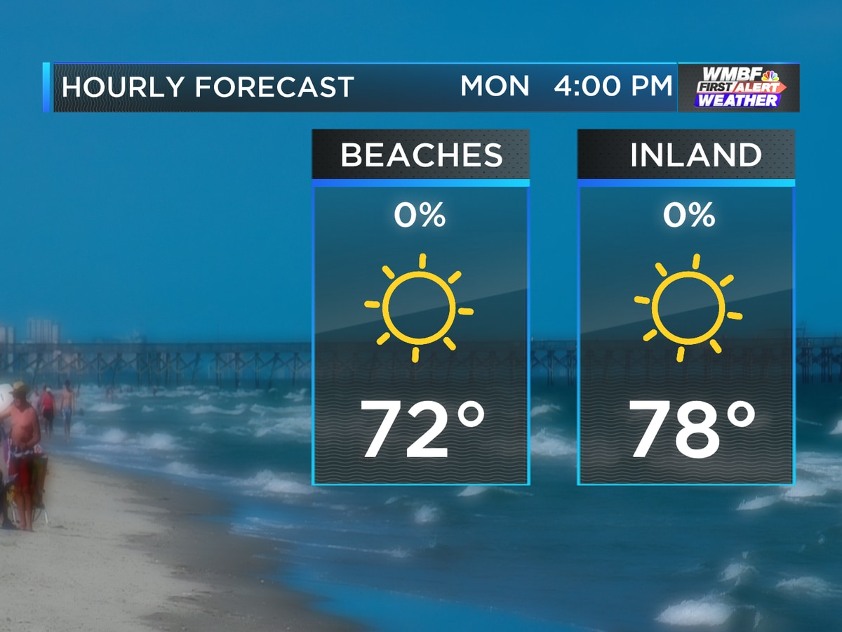 First Alert: Warming trend continues through most of the week