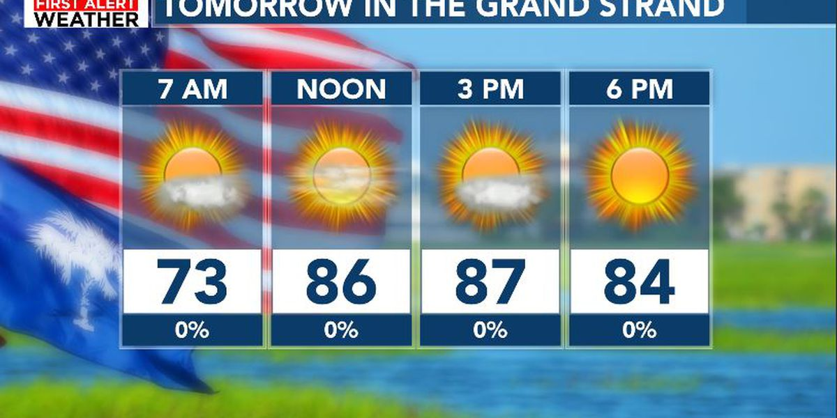 FIRST ALERT: Drier, hot and humid for July 4th