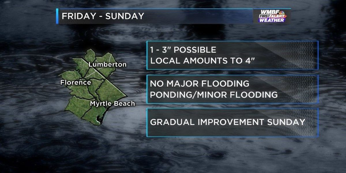 WMBF FIRST ALERT FORECAST: Unusually high tides and heavy rain to close the week