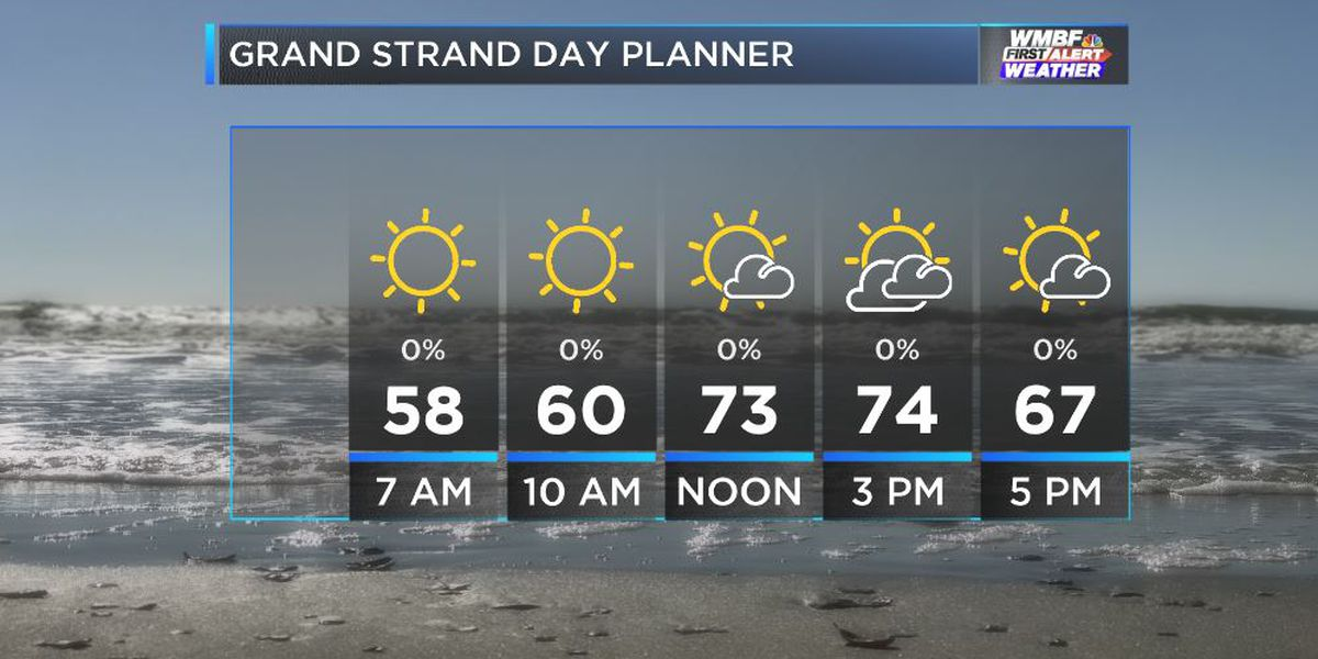 FIRST ALERT: Two more days of unseasonable warmth