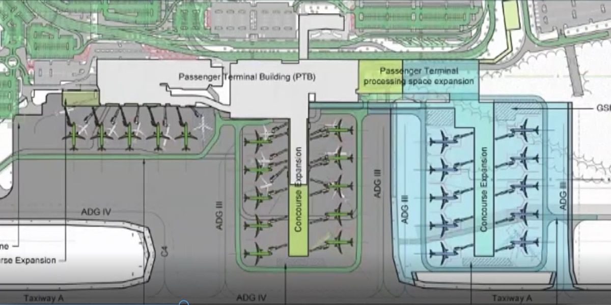 Myrtle Beach International Airport could double gates by 2038