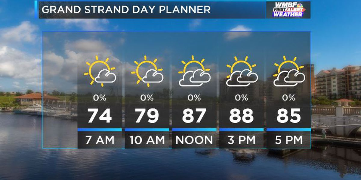 FIRST ALERT: Dry start to the week, but increasing rain chances on the way