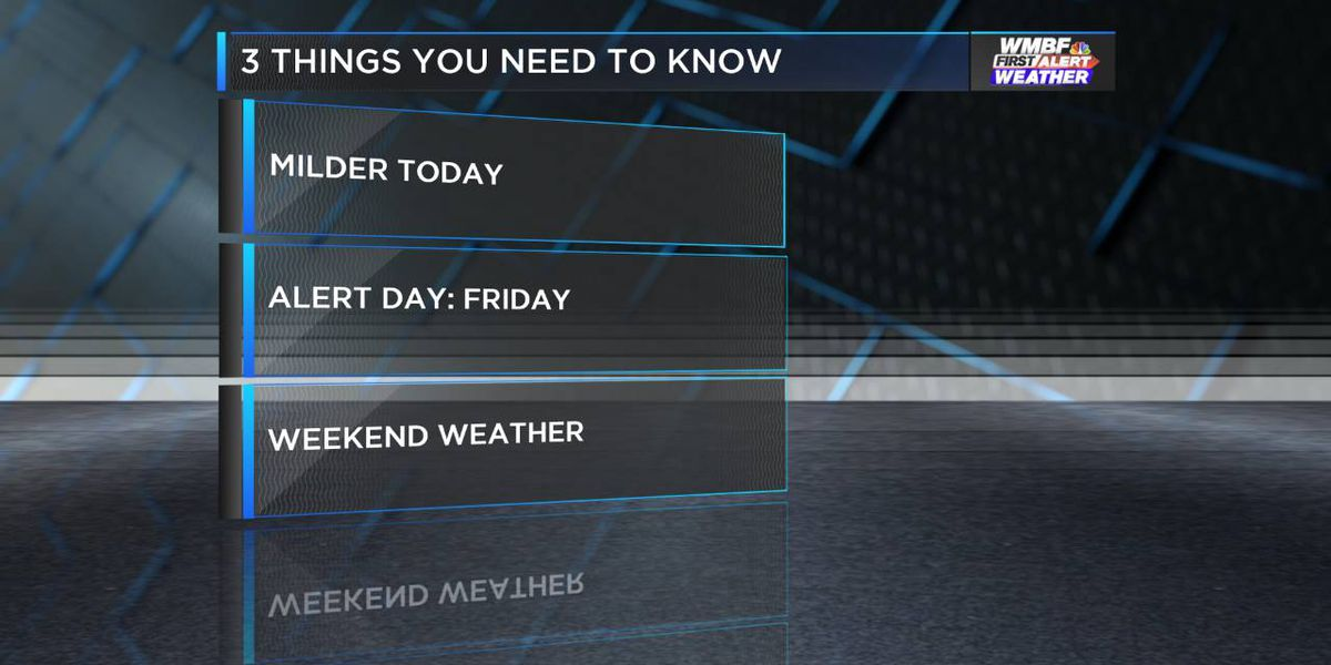 WMBF FIRST ALERT FORECAST: Mild and clear with big changes on the way