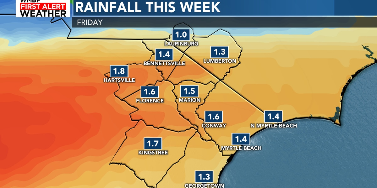 FIRST ALERT: Rounds of heavy rain set to arrive this week
