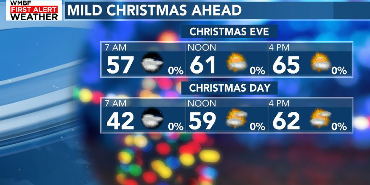 FIRST ALERT: Seeing clearly for Christmas now that the rain is gone