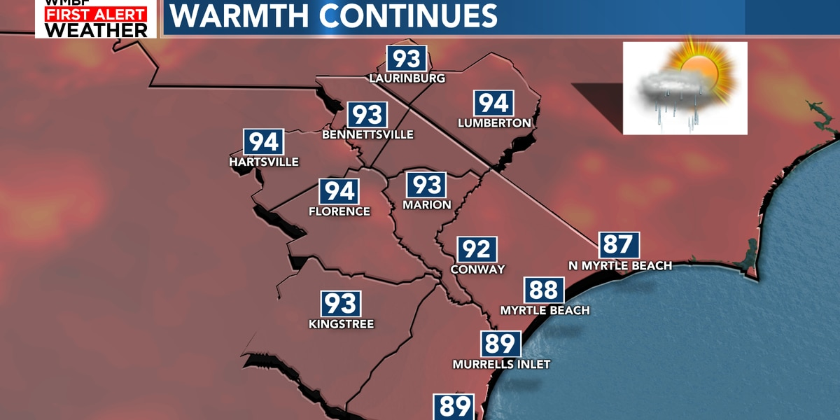 FIRST ALERT: Summer temperatures, sunshine and steamy conditions continue