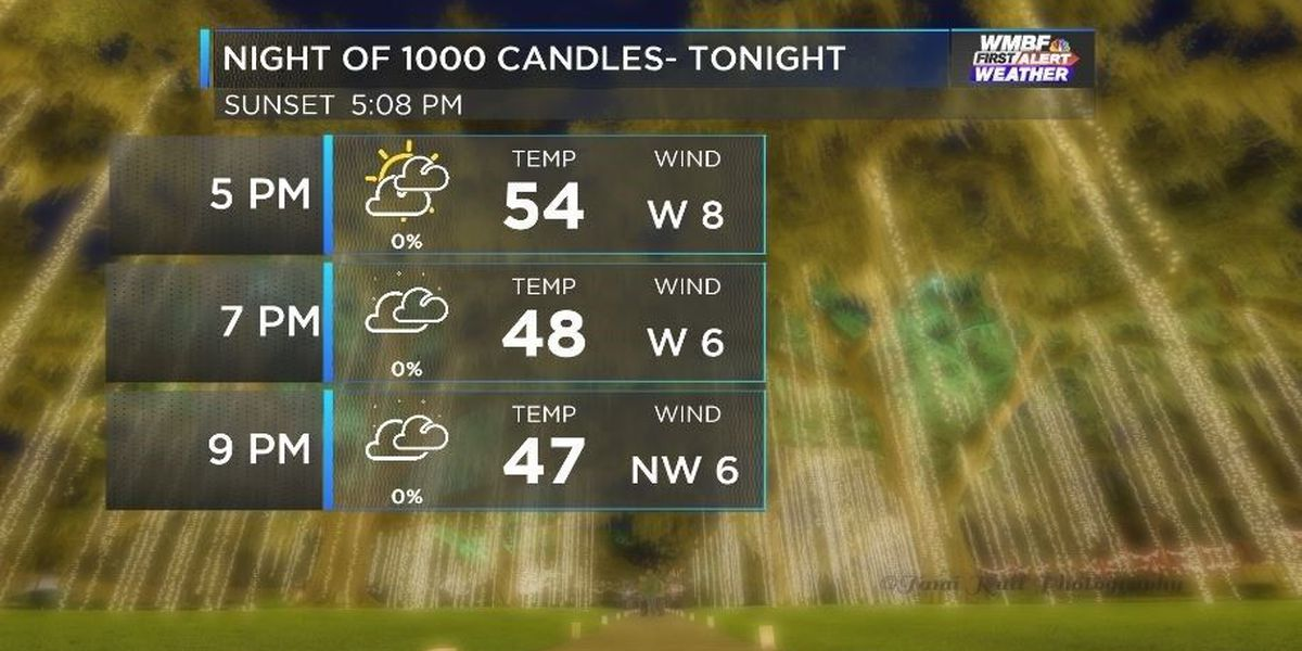 FIRST ALERT: Tranquil conditions, mild temperatures expected through the weekend