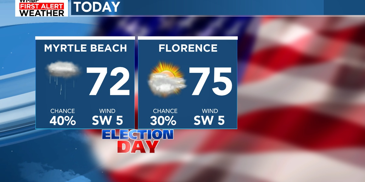 FIRST ALERT: Scattered showers for Election Day