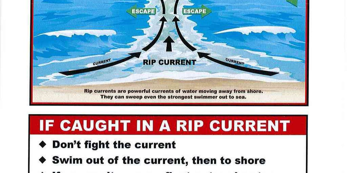 No swimming advisory issued for all Horry County beaches due to threat of strong rip currents