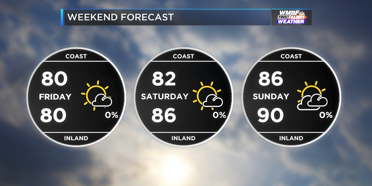 Weekend Events: Comfortable weather expected for any plans