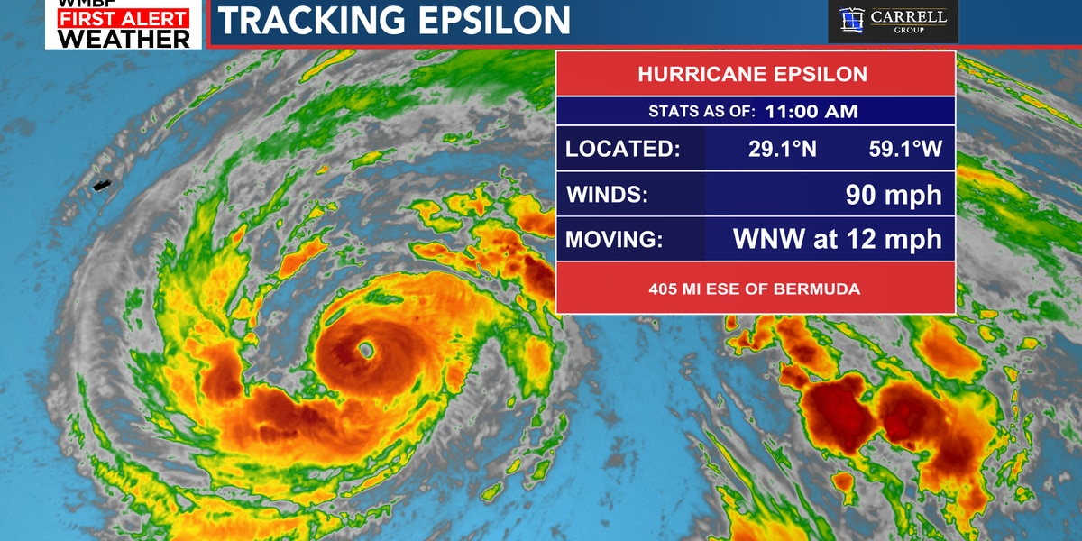 FIRST ALERT: Epsilon forecast to become a category two hurricane