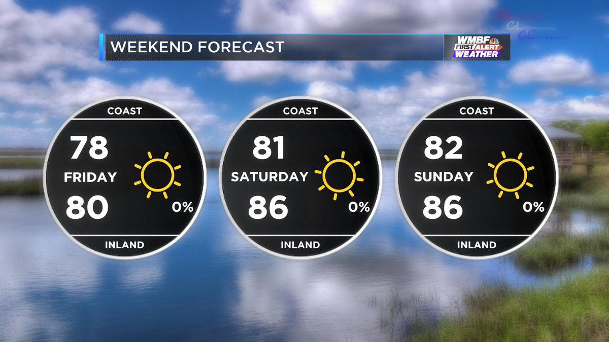 Weekend Events: Lower humidity and beautiful weather