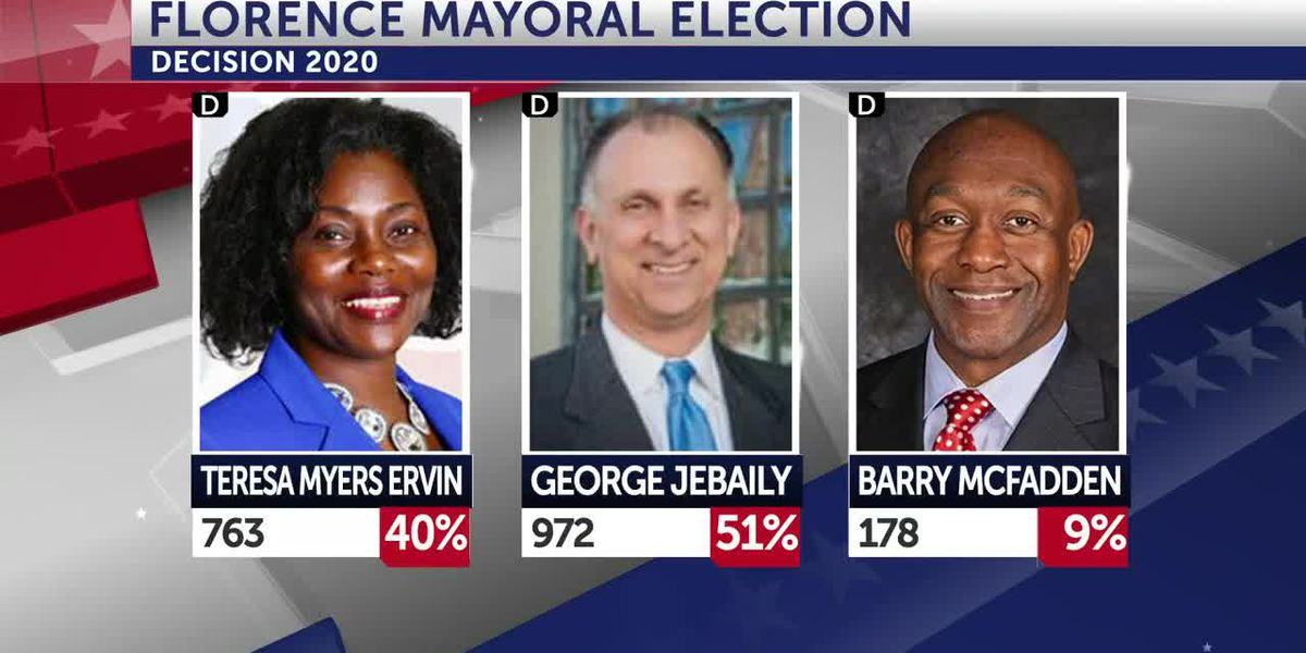 Democratic primary for Florence mayor