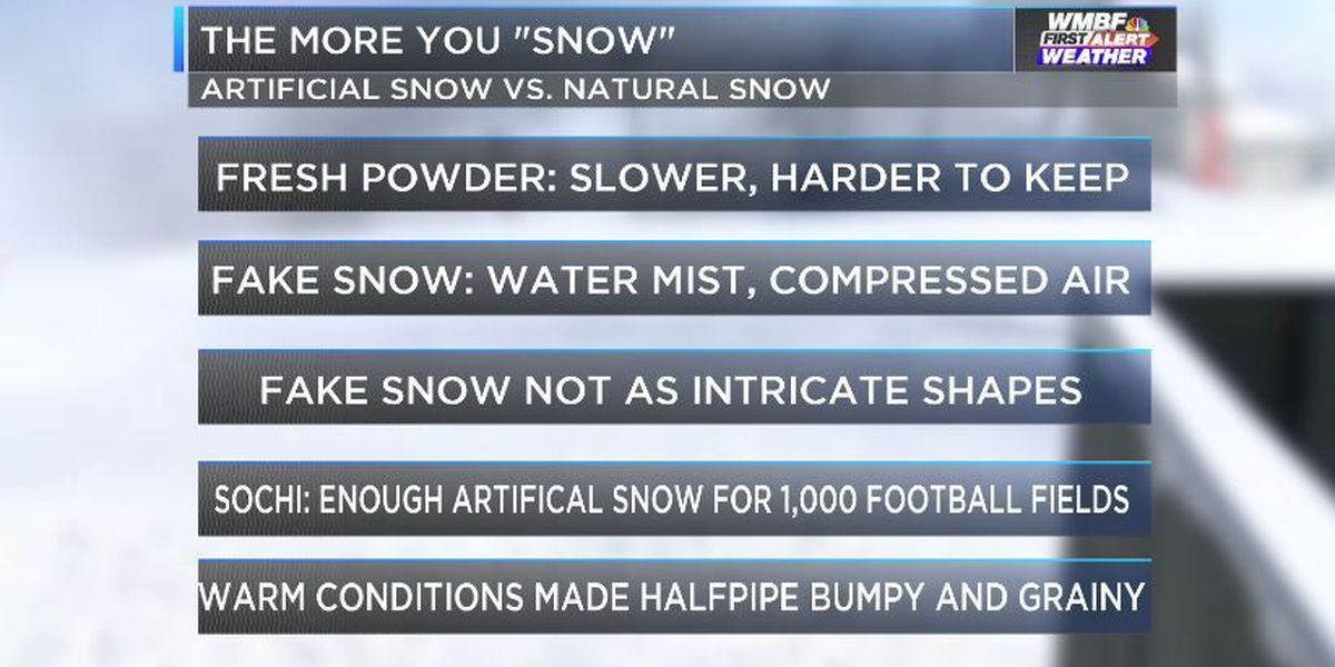 "2018 Winter Olympics - The more you ""snow:"" Artificial snow versus natural snow"