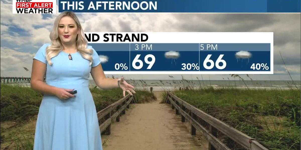 Mild end to the week, showers and storms expected tonight