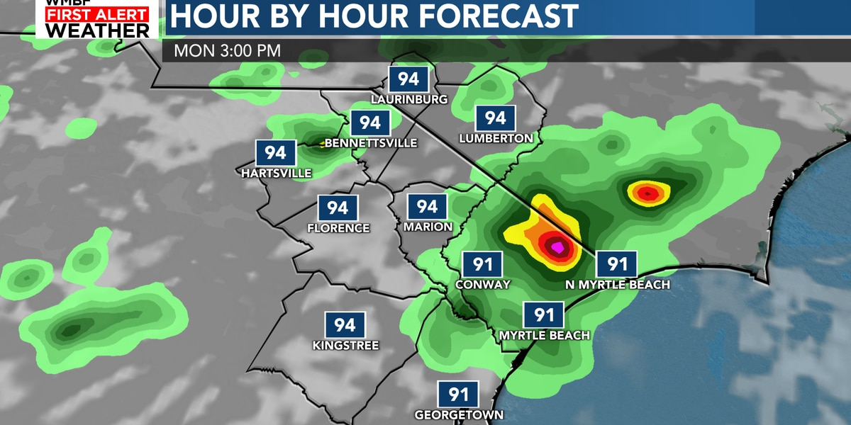 FIRST ALERT: High humidity to bring afternoon storms