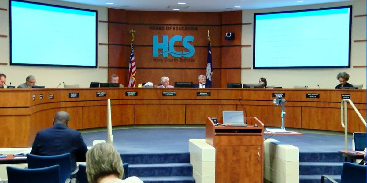 Horry County School Board monitoring coronavirus, has plans in place in case of outbreak