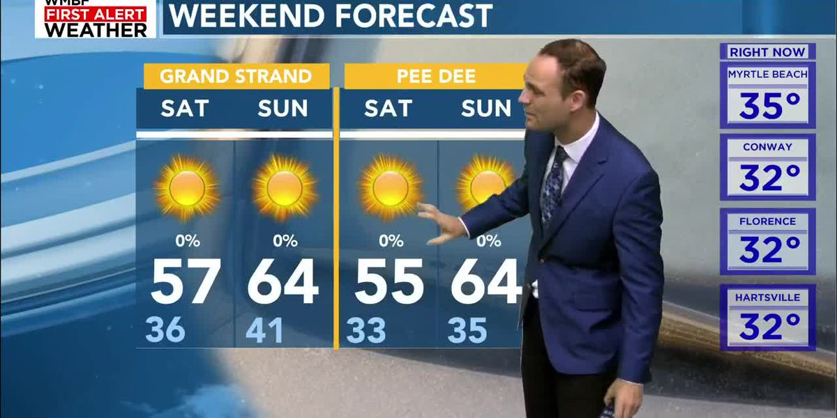 FIRST ALERT: Chilly air locked in place for the weekend.
