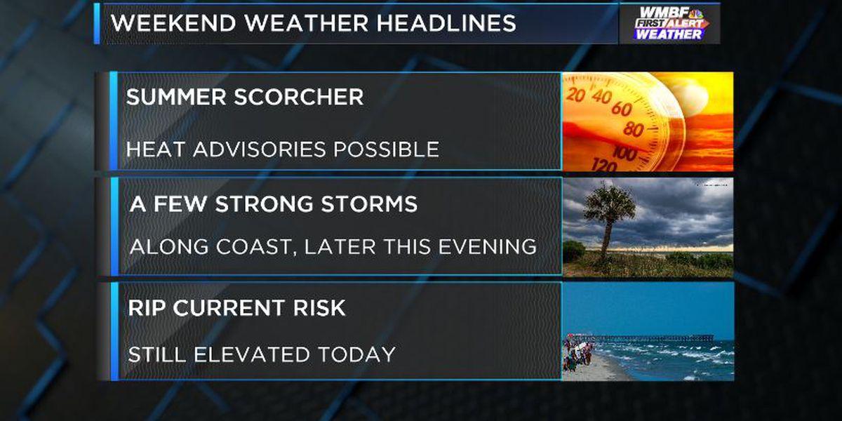FIRST ALERT: Steamy streak of summer heat continues