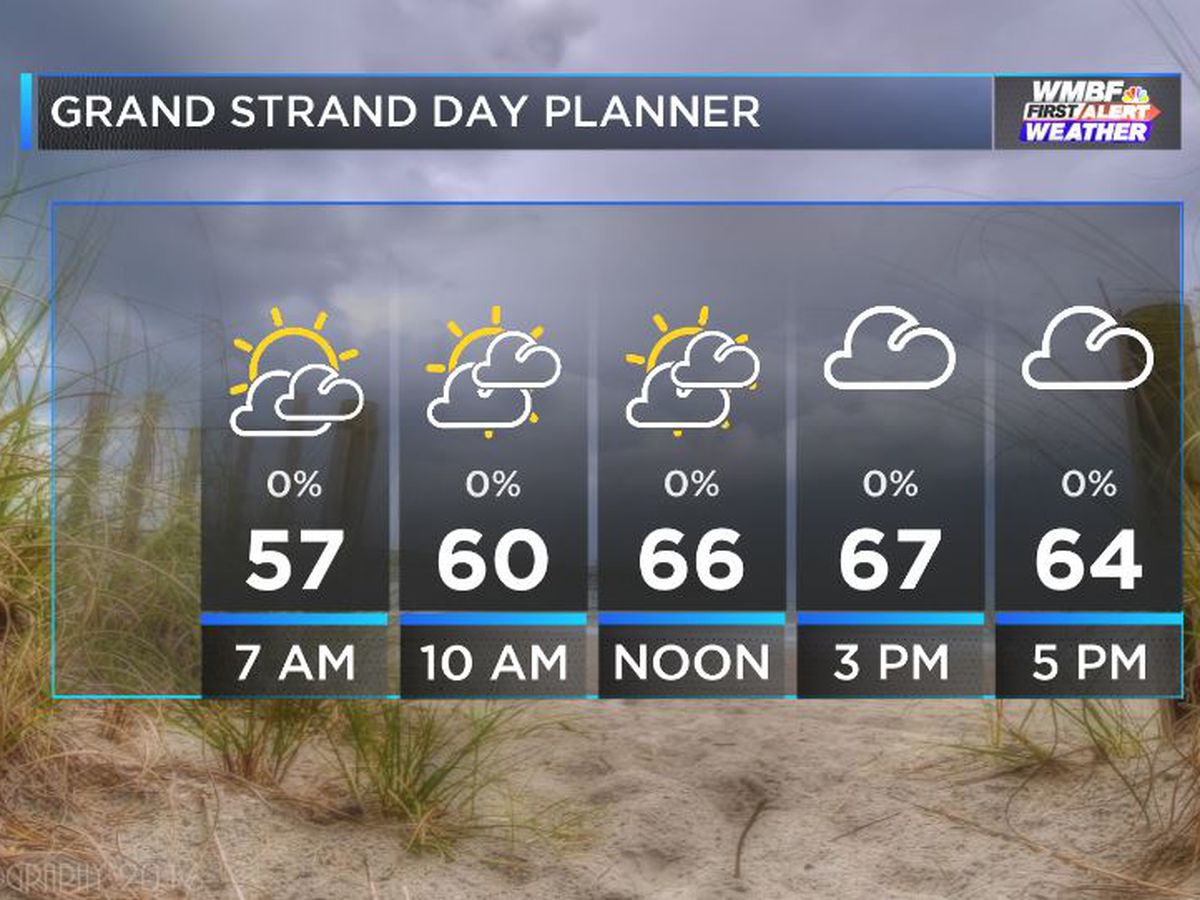 FIRST ALERT: Starting off the work week with showers Monday morning
